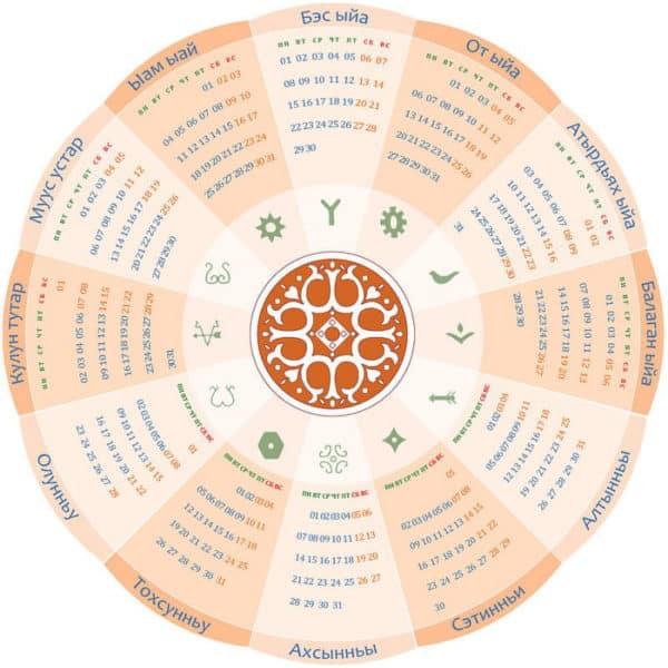 Названия месяцев на якутском языке
