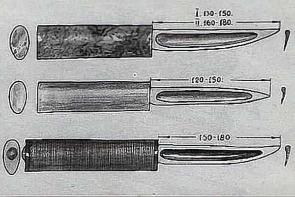 Чертежи и размеры якутского ножа